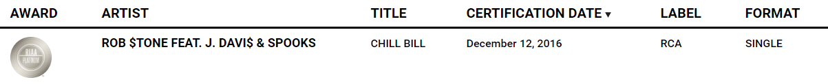 chill bill platinum